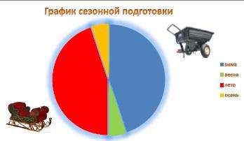 %D0%A1%D0%B0%D0%BD%D0%B8_%D0%B8_%D1%82%D0%B5%D0%BB%D0%B5%D0%B3%D0%B0.jpg