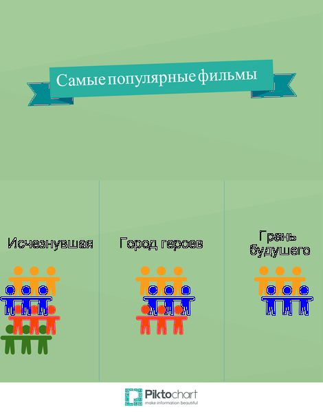 Файл:Untitled Infographic (1).jpg